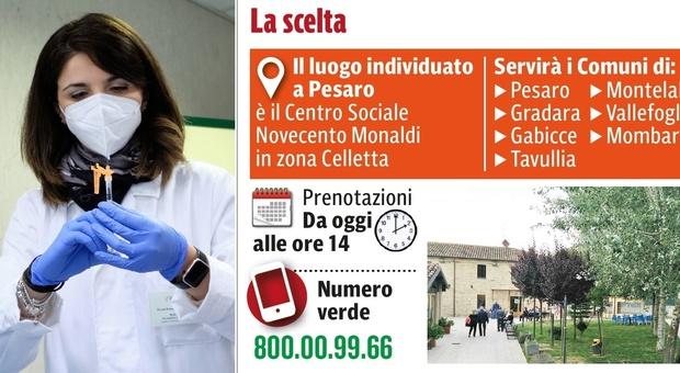 Pesaro, pronto il piano vaccini Covid: l'obiettivo è immunizzare 650 anziani ogni seduta