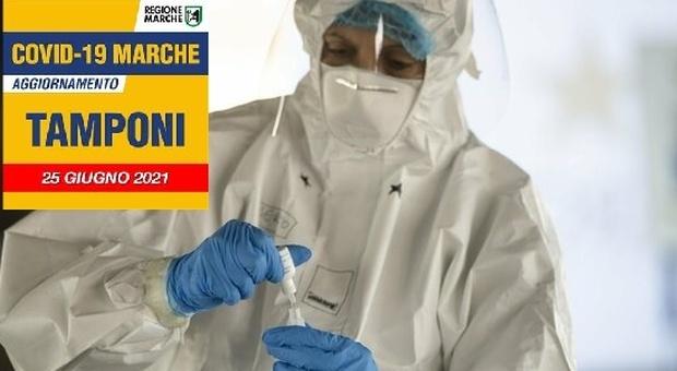 """Coronavirus, la curva continua ad abbassarsi: """"solo"""" 13 nuovi positivi nelle Marche"""