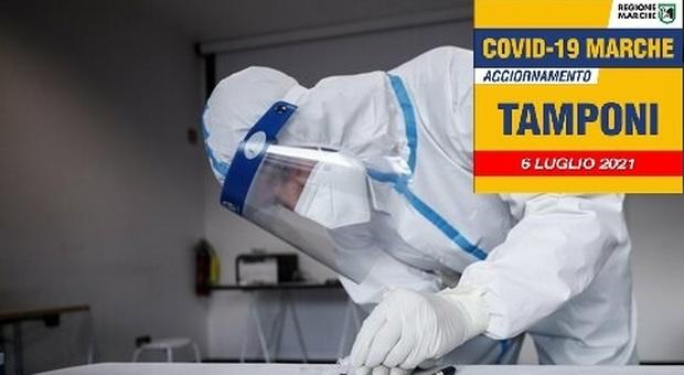 Coronavirus, i focolai Delta nel sud della Regione riaccendono l'allarme: 39 nuovi positivi