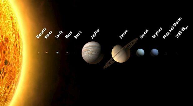 I pianeti influenzano la nostra vita