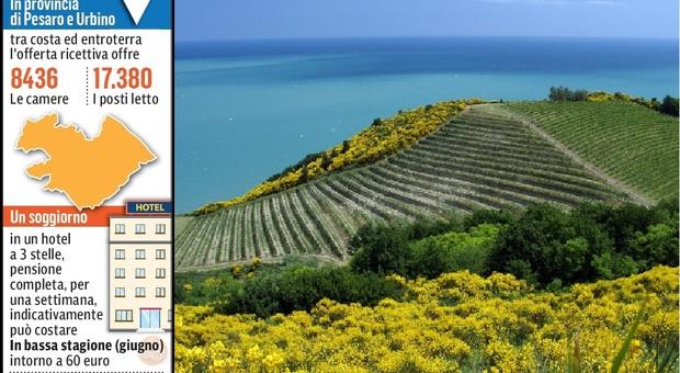 Pesaro, non solo spiaggia, ma anche ambiente e lifestyle: alleanza nel segno del San Bartolo per l'estate post Covid