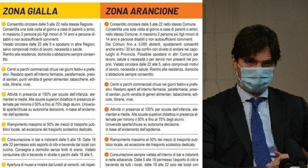 """Fuga dall'arancione, l'idea di Acquaroli: «Marche in zona gialla """"rafforzata"""" contro i rischi dei weekend»"""